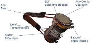 talking drum4