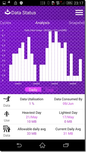 Data-Status-Graph-2