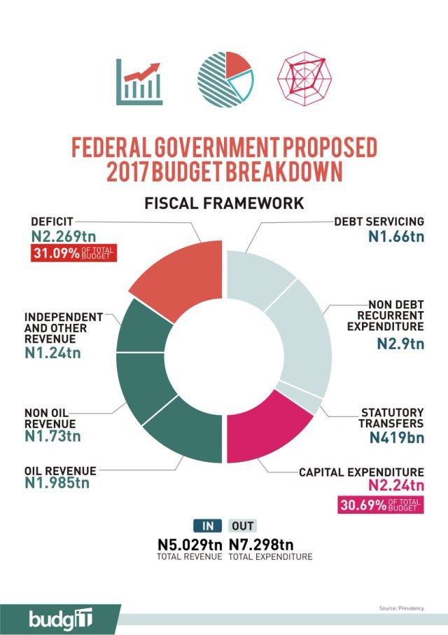 Fiscal Framework.jpg