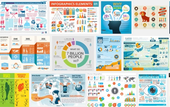 Image result for Infographics Ways To Use Tech In the Classroom